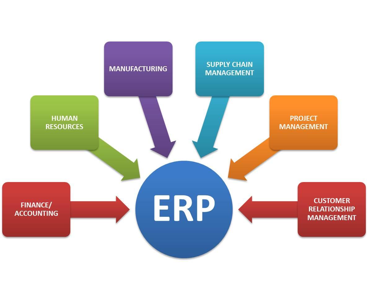 Informations ERP : prendre en compte plusieurs critères